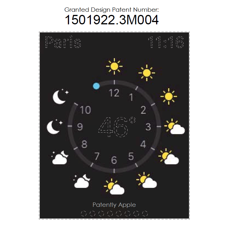 Apple Successfully Secures Four Patents Related to Apple Watch - Weather Face